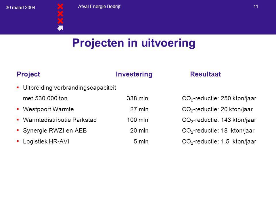 30 maart 2004 Afval Energie Bedrijf 11 Projecten in uitvoering  Uitbreiding verbrandingscapaciteit met 530.000 ton 338 mln CO 2 -reductie: 250 kton/jaar  Westpoort Warmte 27 mlnCO 2 -reductie: 20 kton/jaar  Warmtedistributie Parkstad100 mlnCO 2 -reductie: 143 kton/jaar  Synergie RWZI en AEB 20 mlnCO 2 -reductie: 18 kton/jaar  Logistiek HR-AVI 5 mlnCO 2 -reductie: 1,5 kton/jaar ProjectInvesteringResultaat
