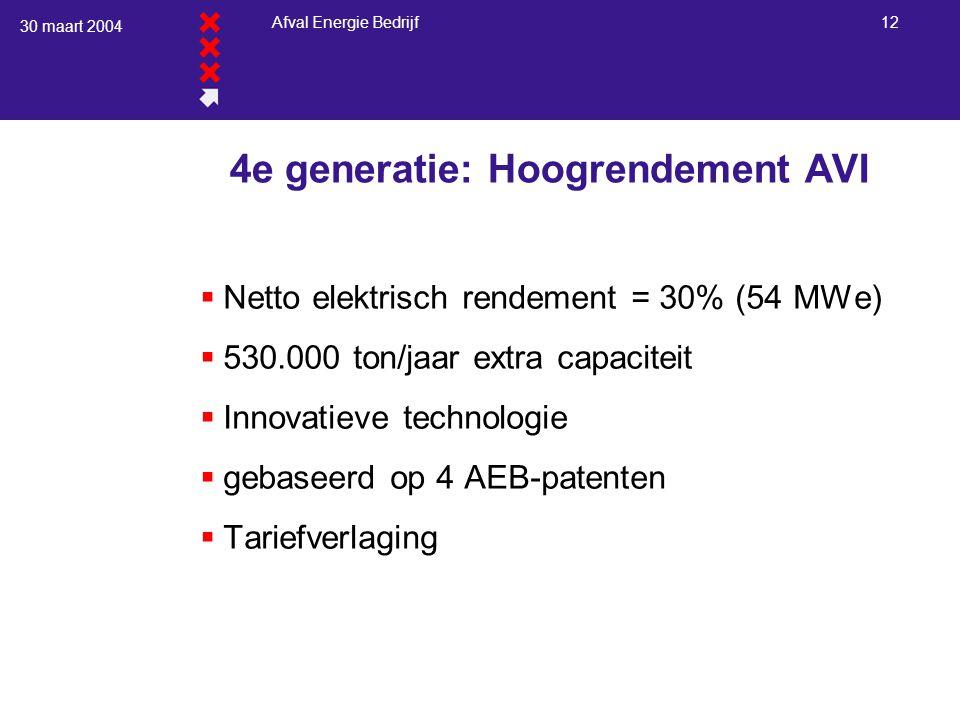 30 maart 2004 Afval Energie Bedrijf 12 4e generatie: Hoogrendement AVI  Netto elektrisch rendement = 30% (54 MWe)  530.000 ton/jaar extra capaciteit  Innovatieve technologie  gebaseerd op 4 AEB-patenten  Tariefverlaging
