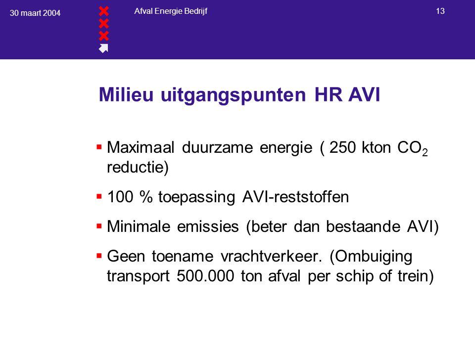 30 maart 2004 Afval Energie Bedrijf 13 Milieu uitgangspunten HR AVI  Maximaal duurzame energie ( 250 kton CO 2 reductie)  100 % toepassing AVI-rests