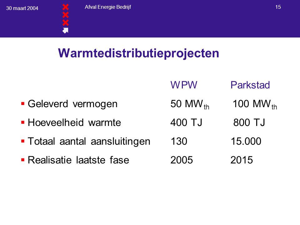 30 maart 2004 Afval Energie Bedrijf 15 Warmtedistributieprojecten WPWParkstad  Geleverd vermogen50 MW th 100 MW th  Hoeveelheid warmte400 TJ 800 TJ  Totaal aantal aansluitingen13015.000  Realisatie laatste fase20052015