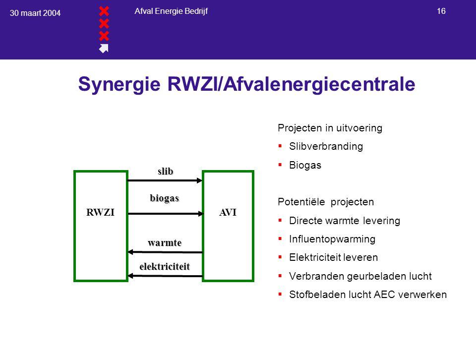 30 maart 2004 Afval Energie Bedrijf 16 Synergie RWZI/Afvalenergiecentrale Projecten in uitvoering  Slibverbranding  Biogas Potentiële projecten  Di