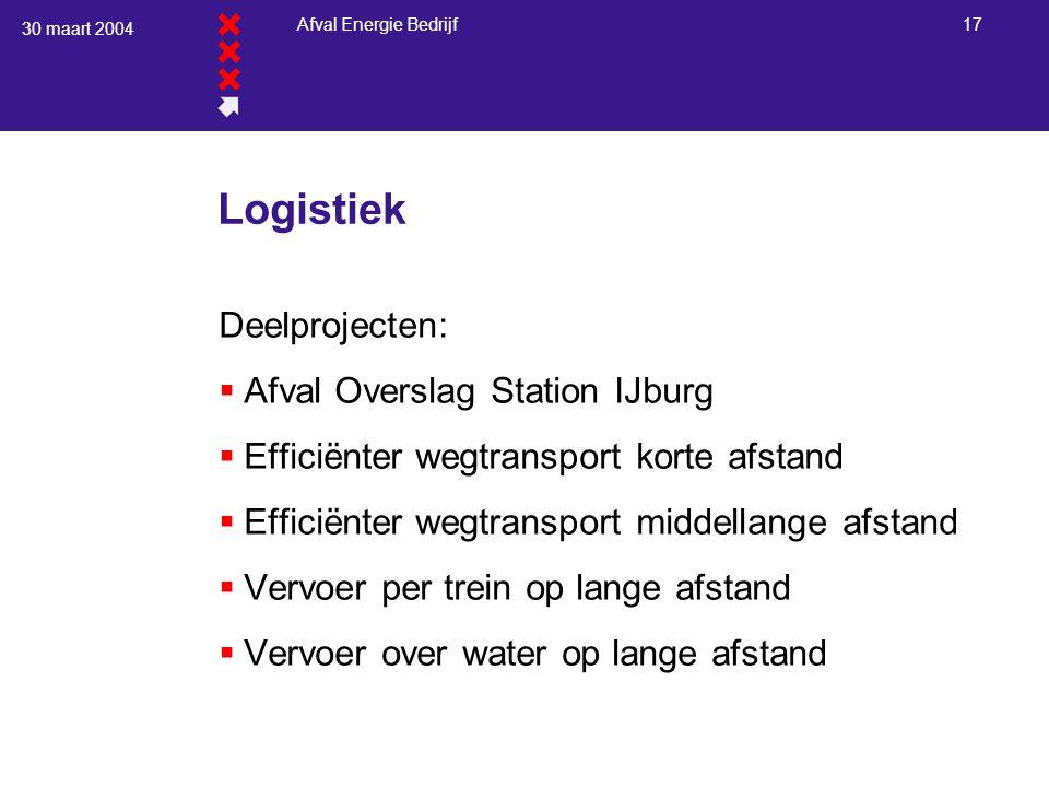 30 maart 2004 Afval Energie Bedrijf 17 Logistiek Deelprojecten:  Afval Overslag Station IJburg  Efficiënter wegtransport korte afstand  Efficiënter wegtransport middellange afstand  Vervoer per trein op lange afstand  Vervoer over water op lange afstand