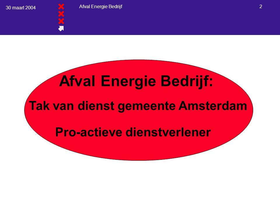 30 maart 2004 Afval Energie Bedrijf 3 Missie Maximaal nut uit afvalstromen  Laagste tarief voor de burger  Optimale milieuprestatie  Technologische innovaties Kenmerken huidige strategie