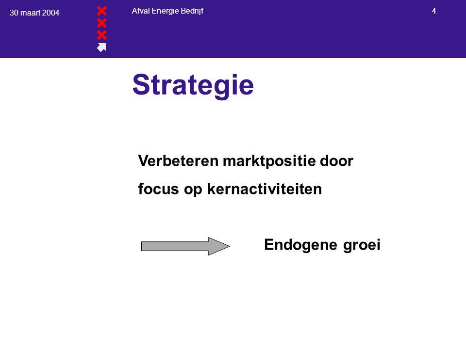 30 maart 2004 Afval Energie Bedrijf 5 Vier strategische doelen  Beste milieuprestatie in Europa  Europese kostprijsleider  Optimale ontplooiing en doorstroming van medewerkers  Service-organisatie voor stedelijke afval- en energievraagstukken