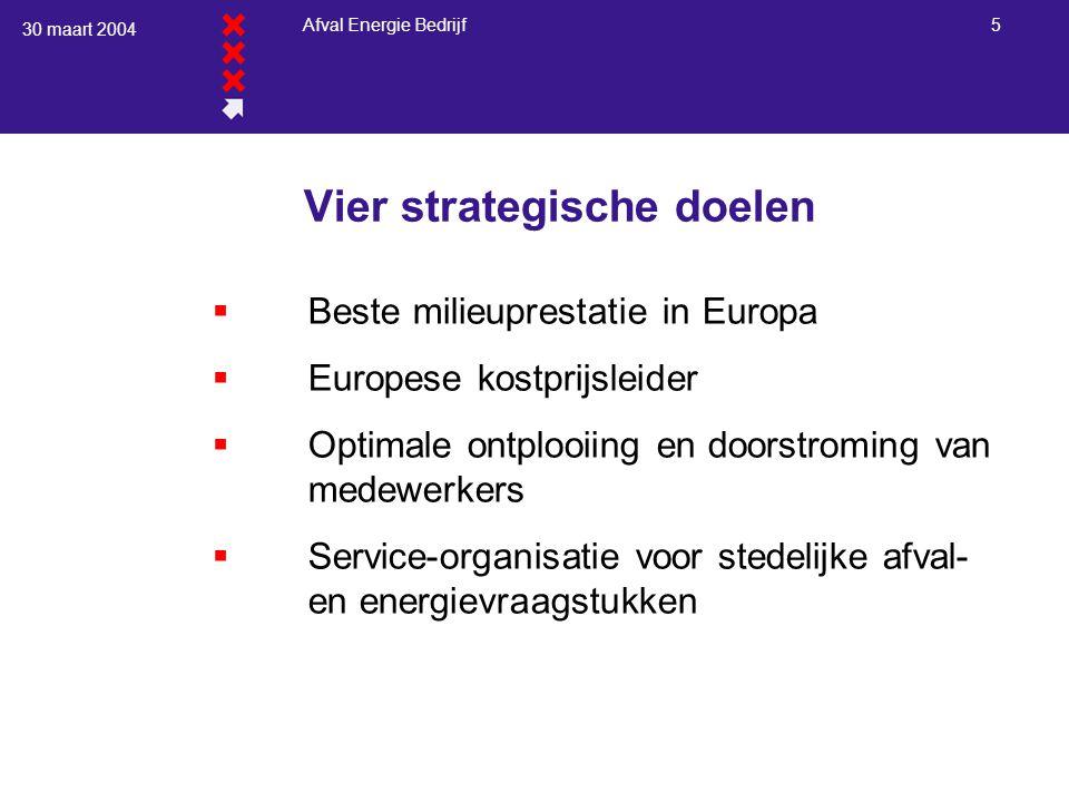 30 maart 2004 Afval Energie Bedrijf 5 Vier strategische doelen  Beste milieuprestatie in Europa  Europese kostprijsleider  Optimale ontplooiing en
