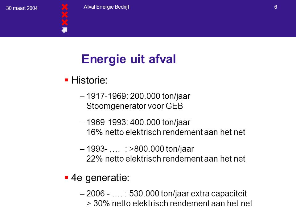30 maart 2004 Afval Energie Bedrijf 6 Energie uit afval  Historie: –1917-1969: 200.000 ton/jaar Stoomgenerator voor GEB –1969-1993: 400.000 ton/jaar