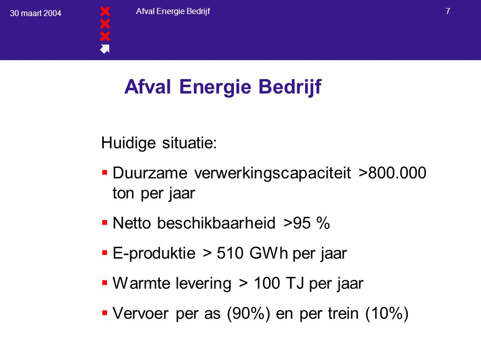 30 maart 2004 Afval Energie Bedrijf 7 Huidige situatie:  Duurzame verwerkingscapaciteit >800.000 ton per jaar  Netto beschikbaarheid >95 %  E-produktie > 510 GWh per jaar  Warmte levering > 100 TJ per jaar  Vervoer per as (90%) en per trein (10%)