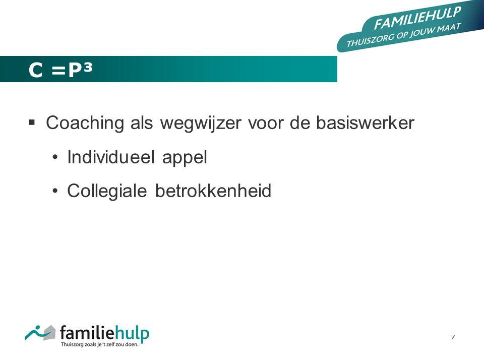 7 C =P³  Coaching als wegwijzer voor de basiswerker Individueel appel Collegiale betrokkenheid