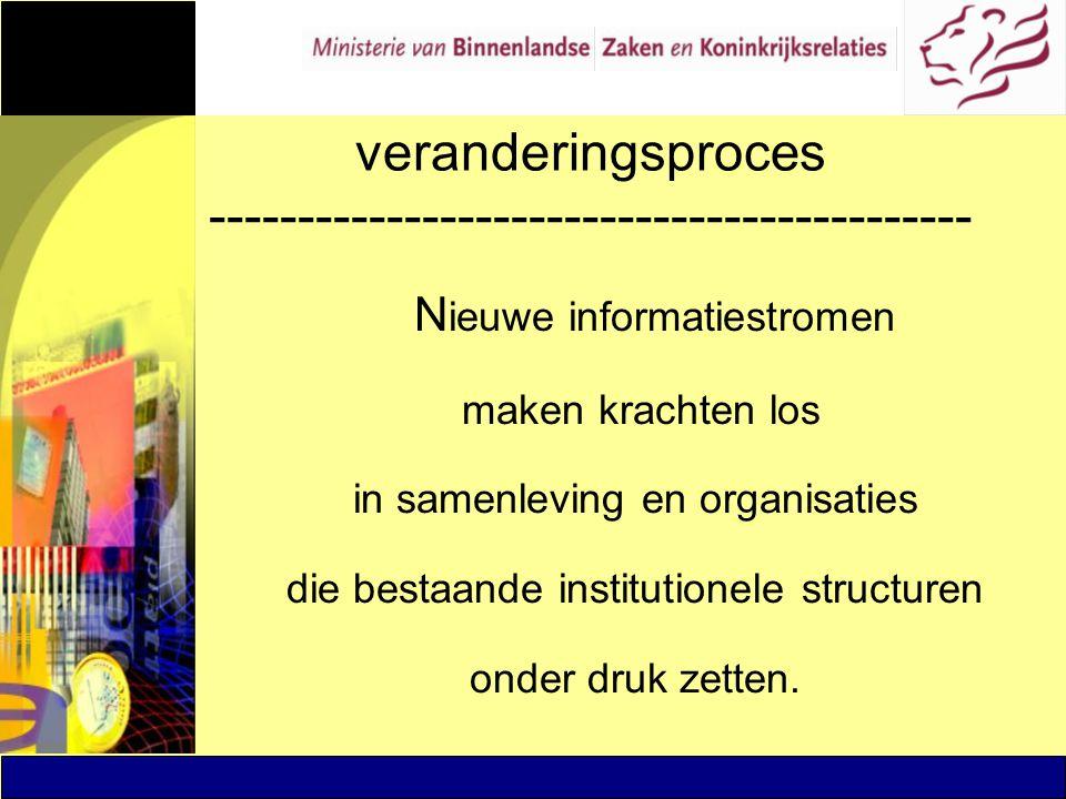 veranderingsproces ------------------------------------------- N ieuwe informatiestromen maken krachten los in samenleving en organisaties die bestaan