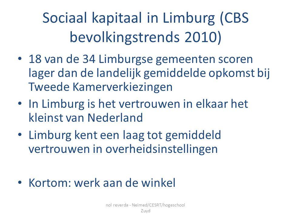 Sociaal kapitaal in Limburg (CBS bevolkingstrends 2010) 18 van de 34 Limburgse gemeenten scoren lager dan de landelijk gemiddelde opkomst bij Tweede Kamerverkiezingen In Limburg is het vertrouwen in elkaar het kleinst van Nederland Limburg kent een laag tot gemiddeld vertrouwen in overheidsinstellingen Kortom: werk aan de winkel nol reverda - Neimed/CESRT/hogeschool Zuyd