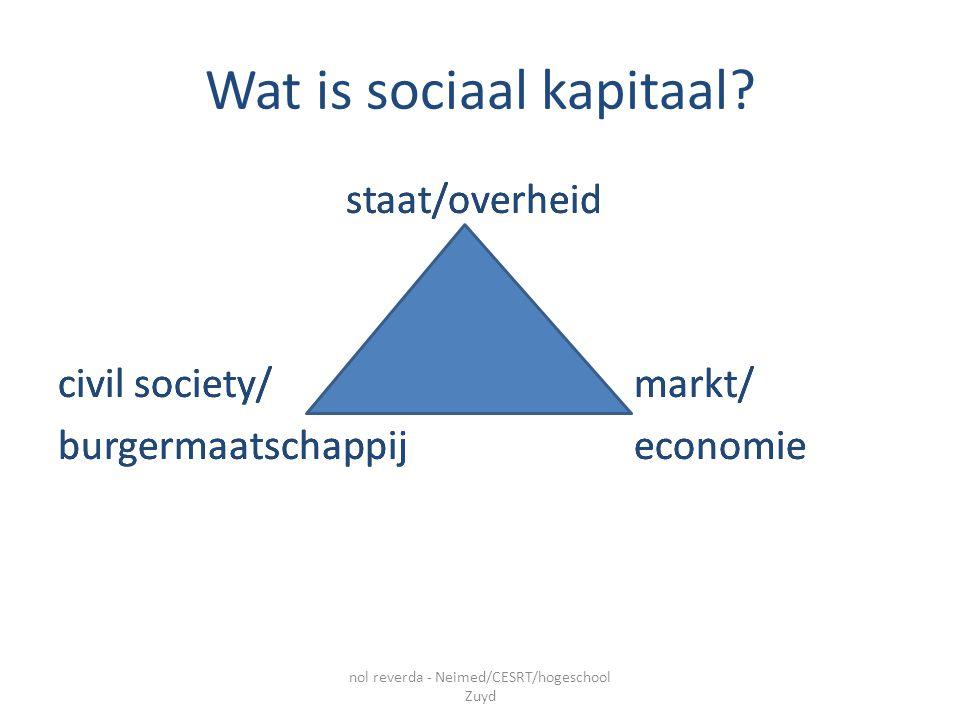 Wat is sociaal kapitaal? staat/overheid civil society/markt/ burgermaatschappijeconomie staat/overheid civil society/markt/ burgermaatschappijeconomie
