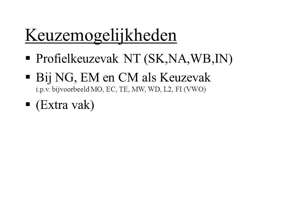 Keuzemogelijkheden  Profielkeuzevak NT (SK,NA,WB,IN)  Bij NG, EM en CM als Keuzevak i.p.v.