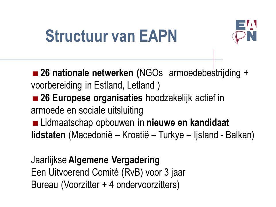 Structuur van EAPN 26 nationale netwerken ( NGOs armoedebestrijding + voorbereiding in Estland, Letland ) 26 Europese organisaties hoodzakelijk actief in armoede en sociale uitsluiting Lidmaatschap opbouwen in nieuwe en kandidaat lidstaten (Macedonië – Kroatië – Turkye – Ijsland - Balkan) Jaarlijkse Algemene Vergadering Een Uitvoerend Comité (RvB) voor 3 jaar Bureau (Voorzitter + 4 ondervoorzitters)