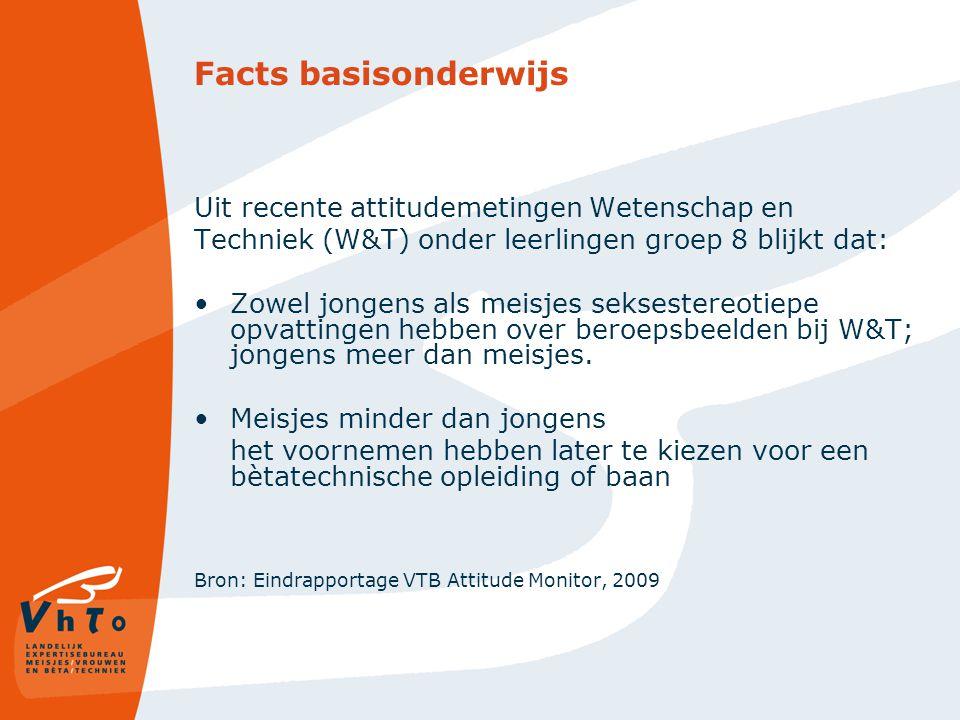 Facts basisonderwijs Uit recente attitudemetingen Wetenschap en Techniek (W&T) onder leerlingen groep 8 blijkt dat: Zowel jongens als meisjes seksestereotiepe opvattingen hebben over beroepsbeelden bij W&T; jongens meer dan meisjes.