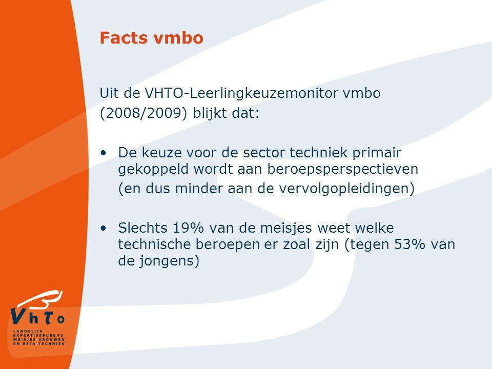 Facts vmbo Uit de VHTO-Leerlingkeuzemonitor vmbo (2008/2009) blijkt dat: De keuze voor de sector techniek primair gekoppeld wordt aan beroepsperspectieven (en dus minder aan de vervolgopleidingen) Slechts 19% van de meisjes weet welke technische beroepen er zoal zijn (tegen 53% van de jongens)