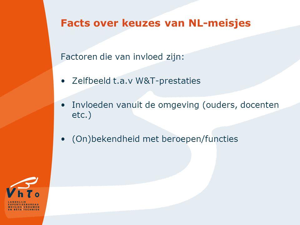 Facts over keuzes van NL-meisjes Factoren die van invloed zijn: Zelfbeeld t.a.v W&T-prestaties Invloeden vanuit de omgeving (ouders, docenten etc.) (On)bekendheid met beroepen/functies