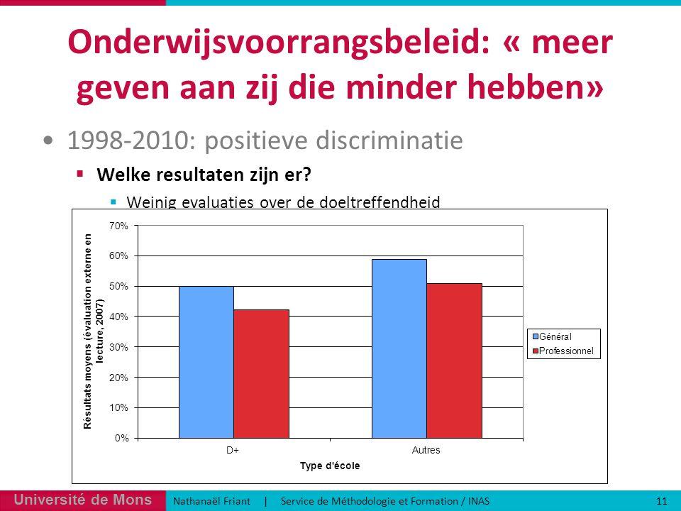 Université de Mons Nathanaël Friant | Service de Méthodologie et Formation / INAS 11 Onderwijsvoorrangsbeleid: « meer geven aan zij die minder hebben» 1998-2010: positieve discriminatie  Welke resultaten zijn er.