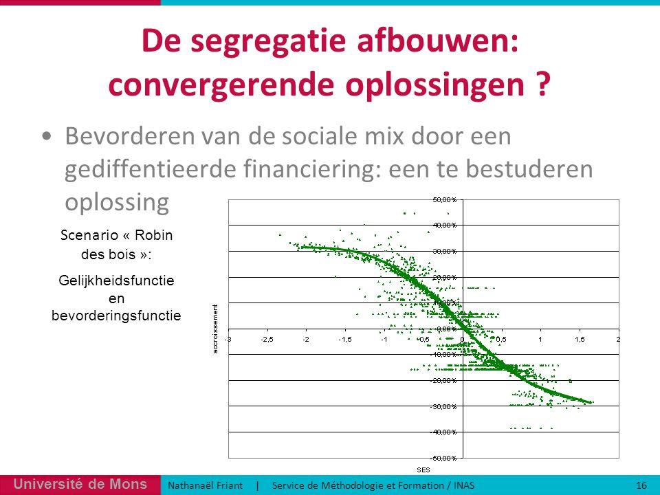 Université de Mons Nathanaël Friant | Service de Méthodologie et Formation / INAS 16 De segregatie afbouwen: convergerende oplossingen .