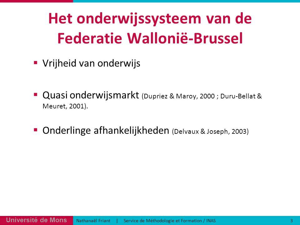 Université de Mons Nathanaël Friant | Service de Méthodologie et Formation / INAS 3 Het onderwijssysteem van de Federatie Wallonië-Brussel  Vrijheid van onderwijs  Quasi onderwijsmarkt (Dupriez & Maroy, 2000 ; Duru-Bellat & Meuret, 2001).