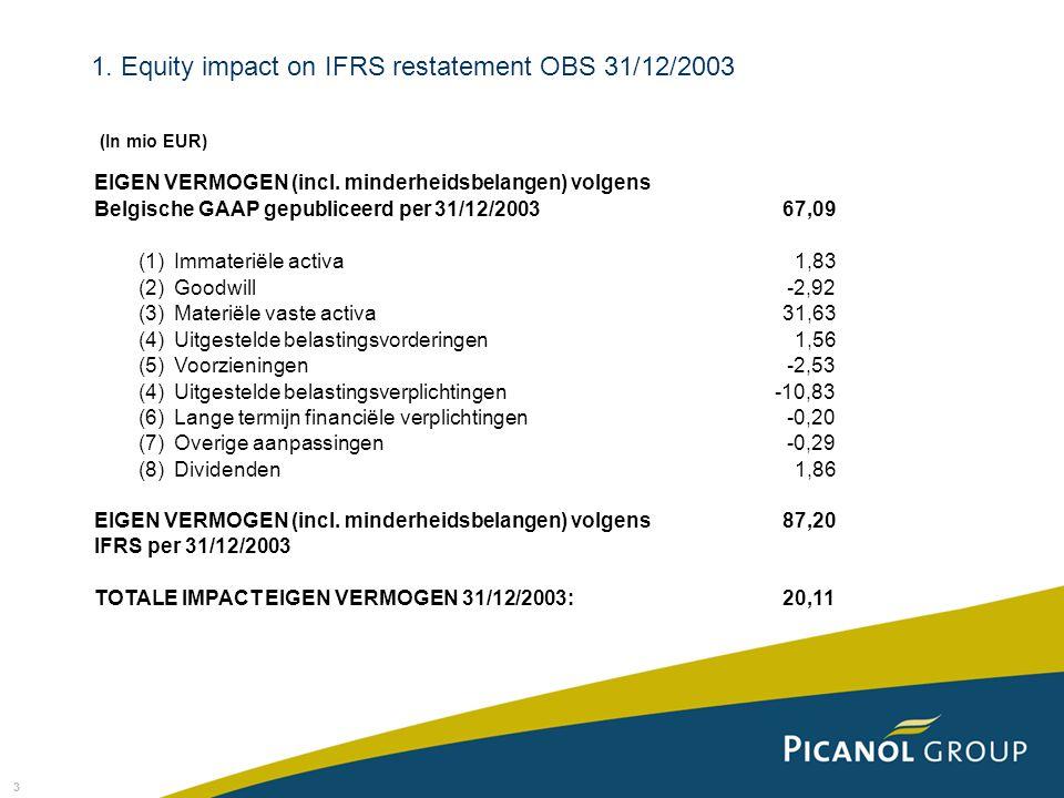 3 1. Equity impact on IFRS restatement OBS 31/12/2003 EIGEN VERMOGEN (incl.