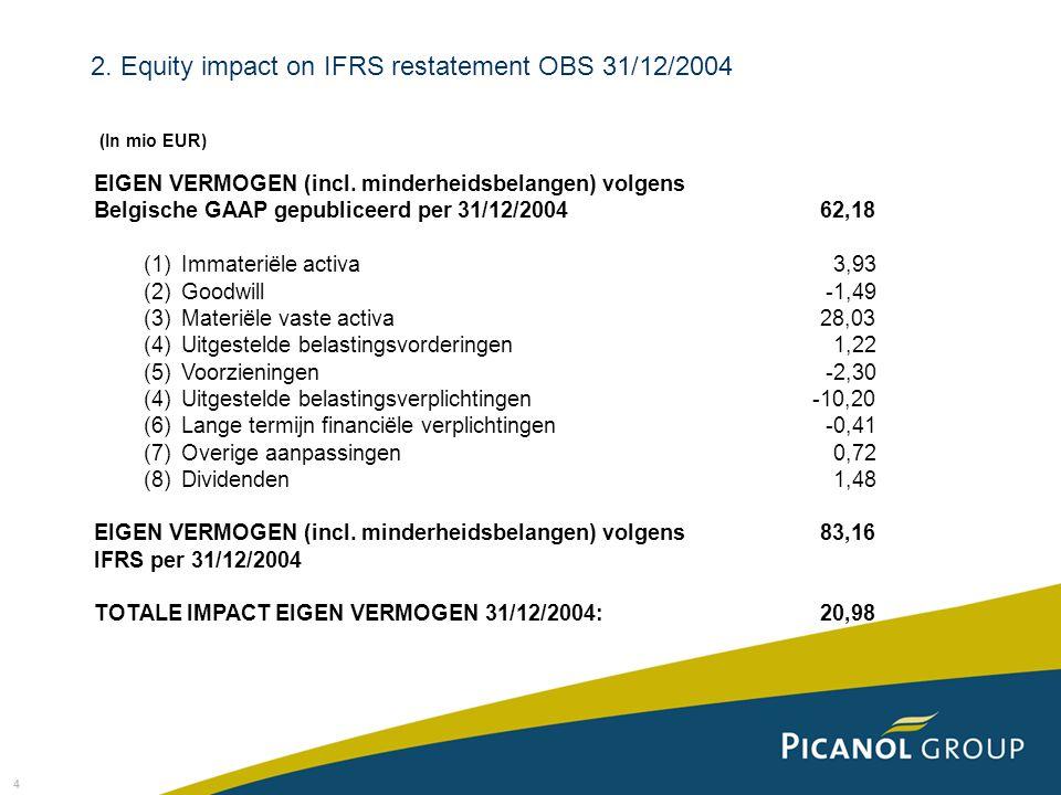 4 2. Equity impact on IFRS restatement OBS 31/12/2004 EIGEN VERMOGEN (incl.