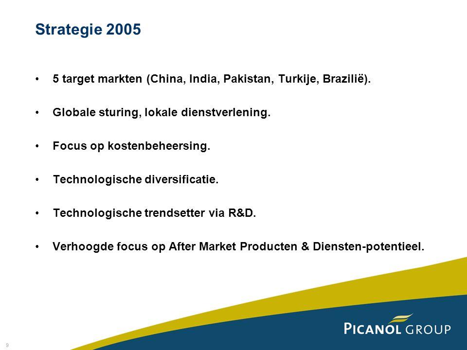 9 5 target markten (China, India, Pakistan, Turkije, Brazilië).