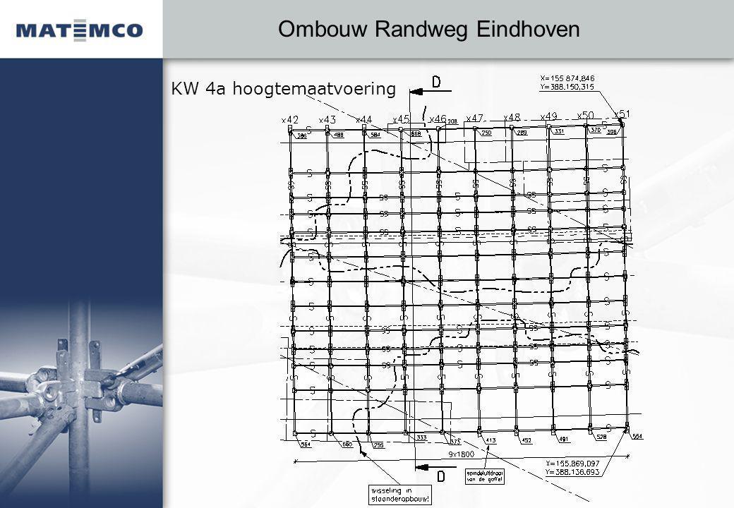 Ombouw Randweg Eindhoven KW 4a hoogtemaatvoering