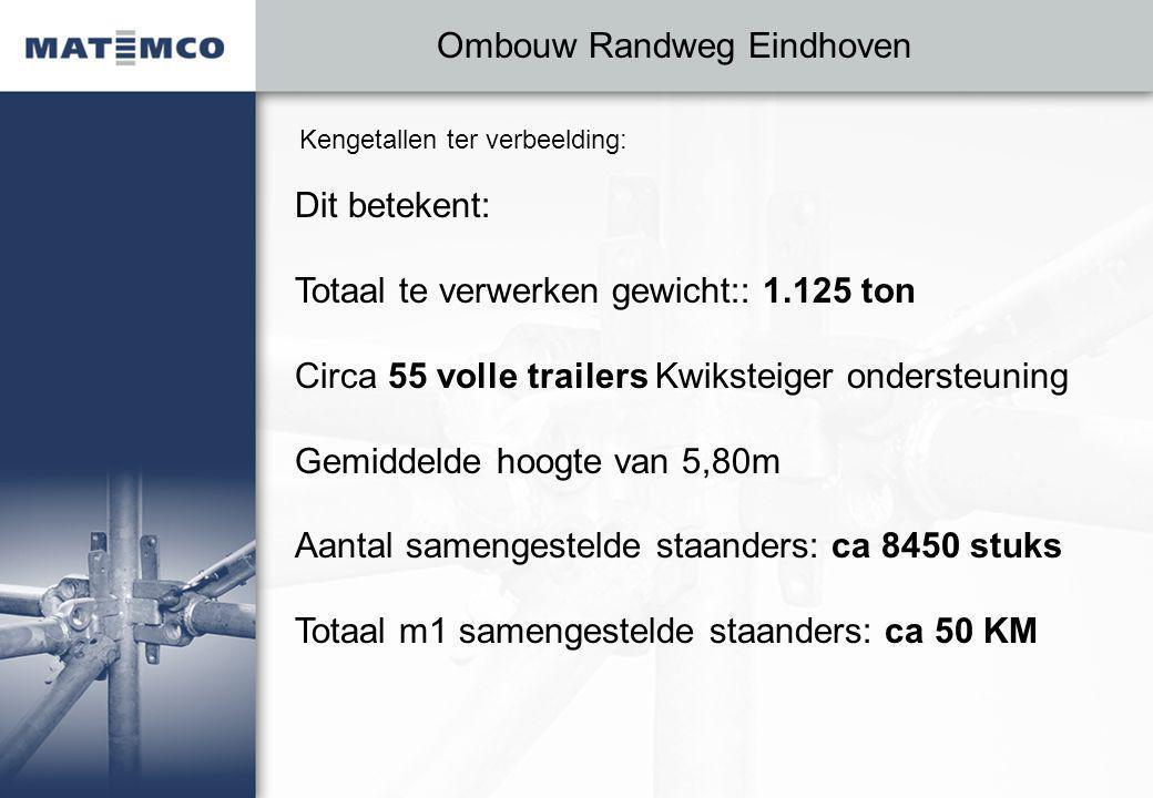 Ombouw Randweg Eindhoven Kengetallen ter verbeelding: Dit betekent: Totaal te verwerken gewicht:: 1.125 ton Circa 55 volle trailers Kwiksteiger ondersteuning Gemiddelde hoogte van 5,80m Aantal samengestelde staanders: ca 8450 stuks Totaal m1 samengestelde staanders: ca 50 KM