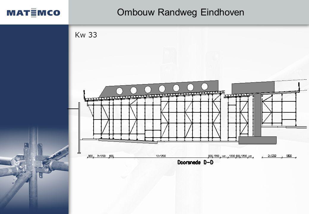 Ombouw Randweg Eindhoven Kw 33