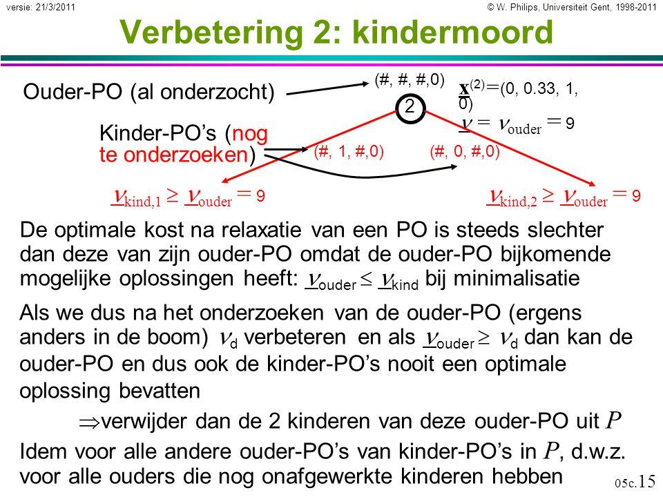 © W. Philips, Universiteit Gent, 1998-2011versie: 21/3/2011 05c.