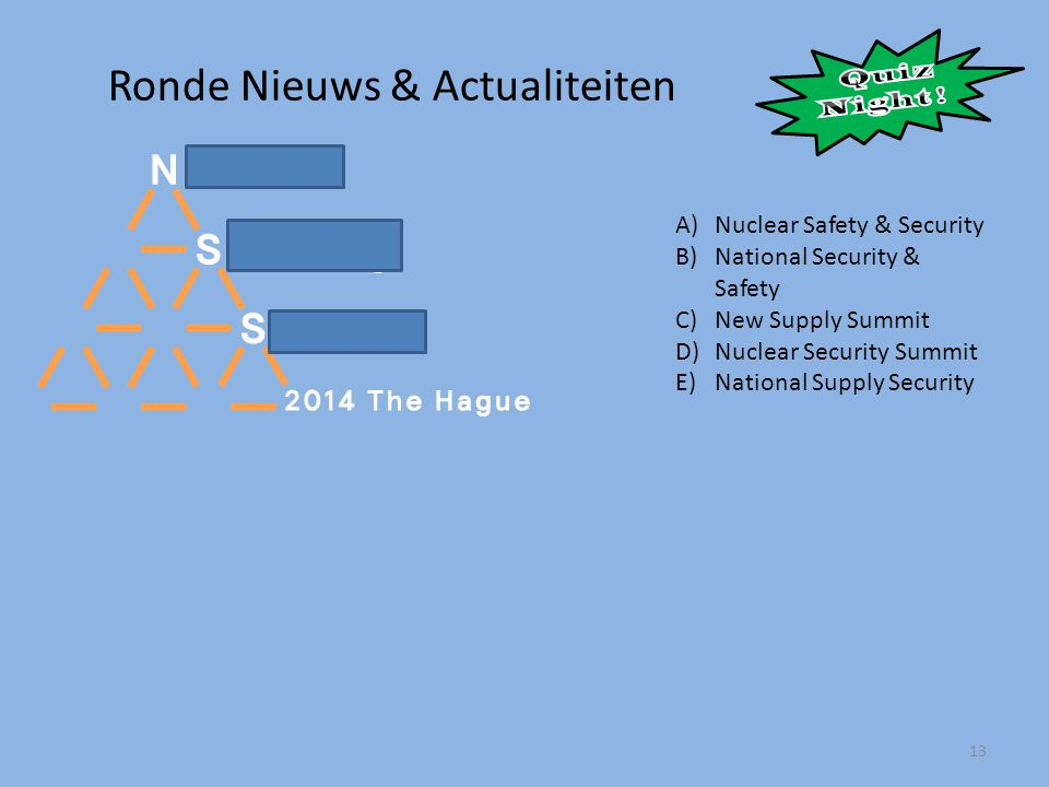 Ronde Nieuws & Actualiteiten 13 A)Nuclear Safety & Security B)National Security & Safety C)New Supply Summit D)Nuclear Security Summit E)National Supp