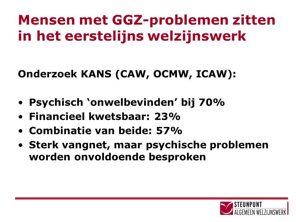 Mensen met GGZ-problemen zitten in het eerstelijns welzijnswerk Onderzoek KANS (CAW, OCMW, ICAW): Psychisch 'onwelbevinden' bij 70% Financieel kwetsbaar: 23% Combinatie van beide: 57% Sterk vangnet, maar psychische problemen worden onvoldoende besproken