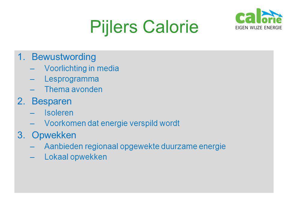 Pijlers Calorie 1.Bewustwording –Voorlichting in media –Lesprogramma –Thema avonden 2.Besparen –Isoleren –Voorkomen dat energie verspild wordt 3.Opwekken –Aanbieden regionaal opgewekte duurzame energie –Lokaal opwekken