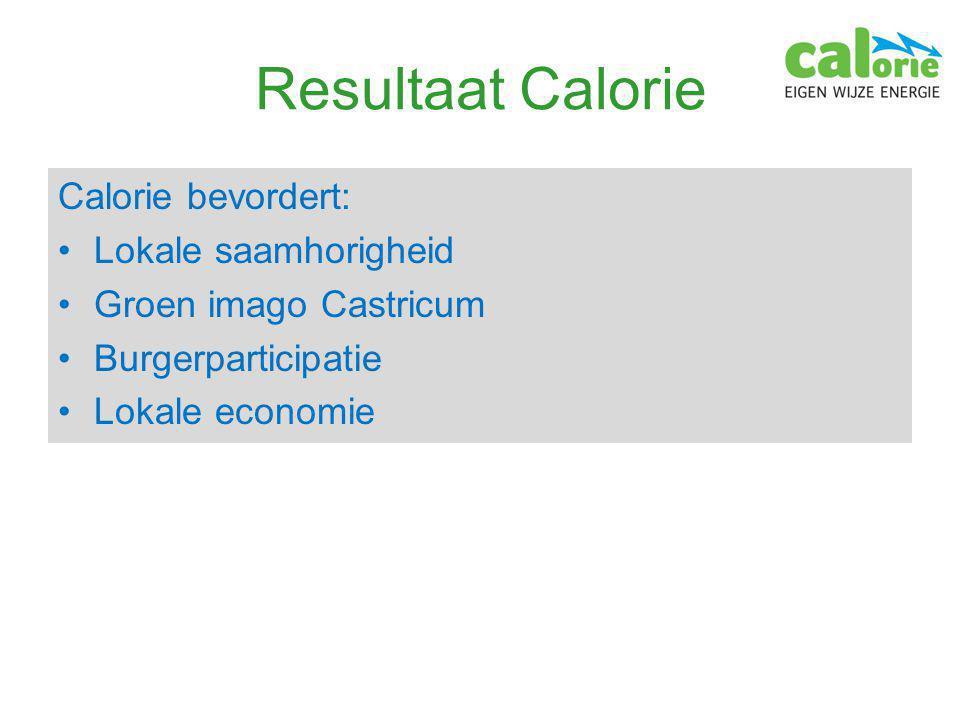 Resultaat Calorie Calorie bevordert: Lokale saamhorigheid Groen imago Castricum Burgerparticipatie Lokale economie
