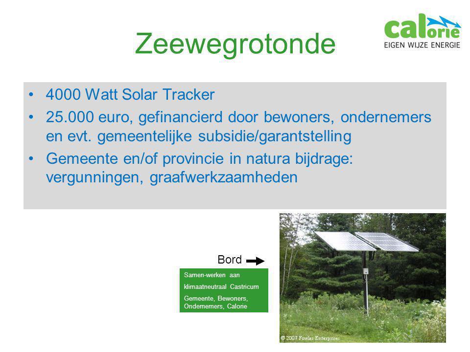 Zeewegrotonde 4000 Watt Solar Tracker 25.000 euro, gefinancierd door bewoners, ondernemers en evt.