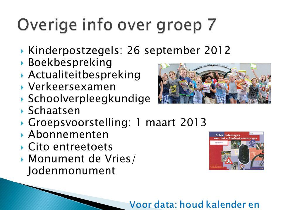  Kinderpostzegels: 26 september 2012  Boekbespreking  Actualiteitbespreking  Verkeersexamen  Schoolverpleegkundige  Schaatsen  Groepsvoorstelli