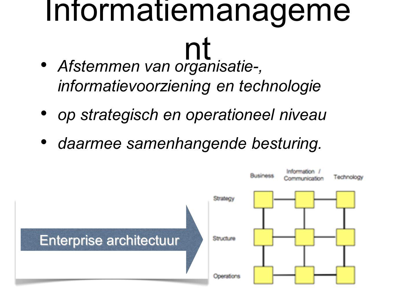 Informatiemanageme nt Afstemmen van organisatie-, informatievoorziening en technologie op strategisch en operationeel niveau daarmee samenhangende besturing.