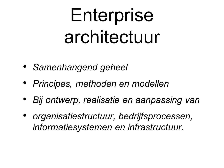 Samenhangend geheel Principes, methoden en modellen Bij ontwerp, realisatie en aanpassing van organisatiestructuur, bedrijfsprocessen, informatiesystemen en infrastructuur.