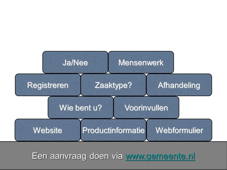 ProductinformatieWebsiteWebformulier Wie bent u.