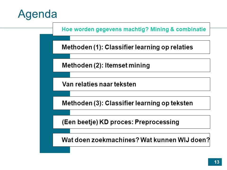 13 Agenda Methoden (1): Classifier learning op relaties Methoden (2): Itemset mining Van relaties naar teksten Methoden (3): Classifier learning op teksten (Een beetje) KD proces: Preprocessing Wat doen zoekmachines.