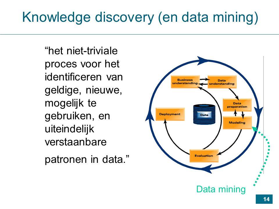 14 Knowledge discovery (en data mining) het niet-triviale proces voor het identificeren van geldige, nieuwe, mogelijk te gebruiken, en uiteindelijk verstaanbare patronen in data. Data mining