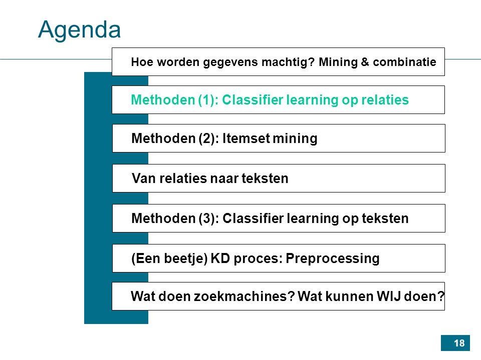 18 Agenda Methoden (1): Classifier learning op relaties Methoden (2): Itemset mining Van relaties naar teksten Methoden (3): Classifier learning op teksten (Een beetje) KD proces: Preprocessing Wat doen zoekmachines.