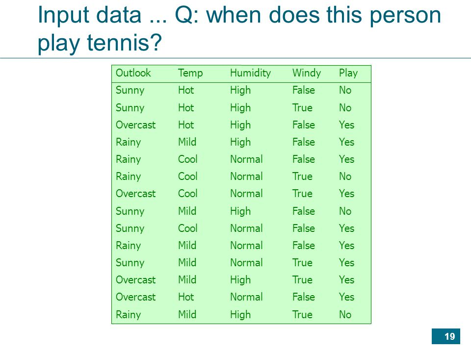 19 Input data...Q: when does this person play tennis.