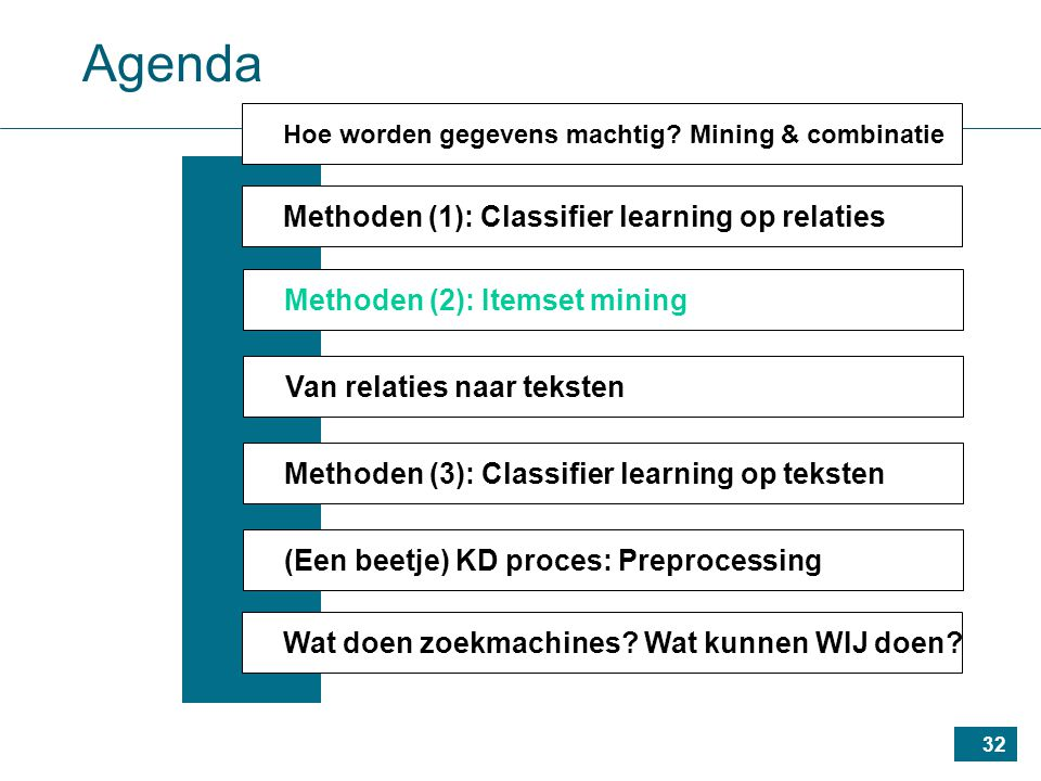 32 Agenda Methoden (1): Classifier learning op relaties Methoden (2): Itemset mining Van relaties naar teksten Methoden (3): Classifier learning op teksten (Een beetje) KD proces: Preprocessing Wat doen zoekmachines.