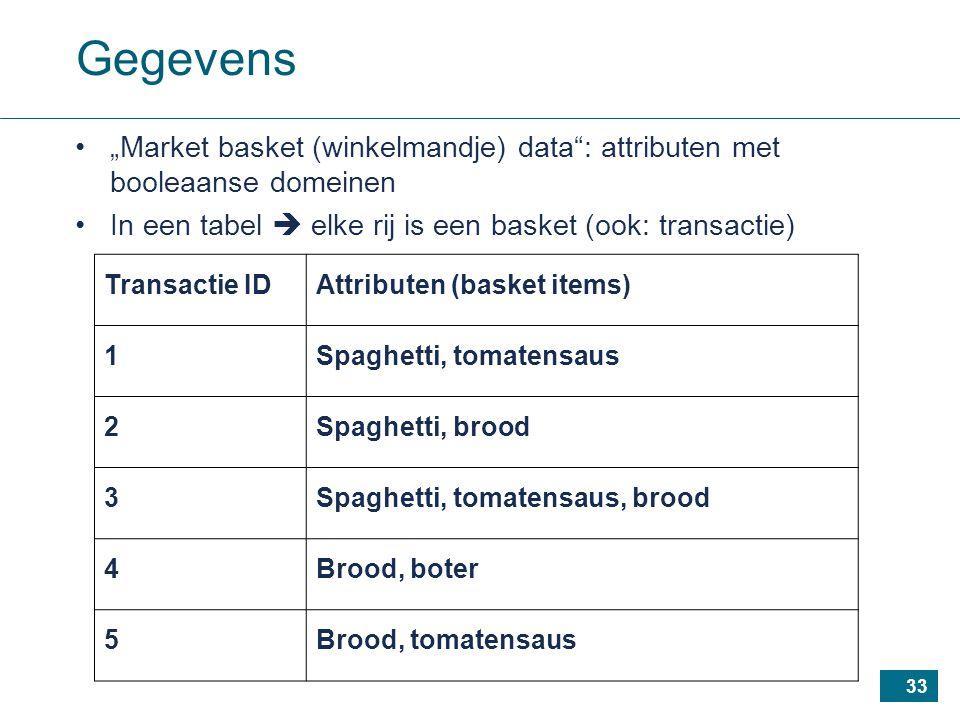 """33 Gegevens """"Market basket (winkelmandje) data : attributen met booleaanse domeinen In een tabel  elke rij is een basket (ook: transactie) Transactie IDAttributen (basket items) 1Spaghetti, tomatensaus 2Spaghetti, brood 3Spaghetti, tomatensaus, brood 4Brood, boter 5Brood, tomatensaus"""