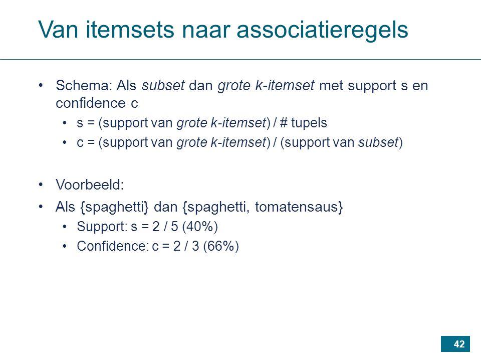 42 Van itemsets naar associatieregels Schema: Als subset dan grote k-itemset met support s en confidence c s = (support van grote k-itemset) / # tupels c = (support van grote k-itemset) / (support van subset) Voorbeeld: Als {spaghetti} dan {spaghetti, tomatensaus} Support: s = 2 / 5 (40%) Confidence: c = 2 / 3 (66%)