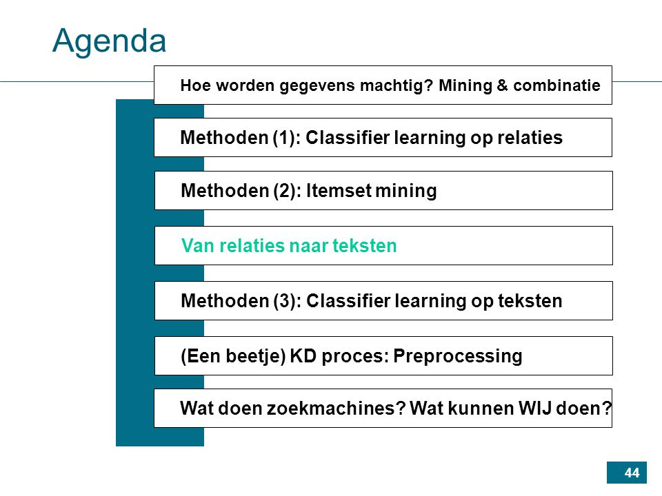 44 Agenda Methoden (1): Classifier learning op relaties Methoden (2): Itemset mining Van relaties naar teksten Methoden (3): Classifier learning op teksten (Een beetje) KD proces: Preprocessing Wat doen zoekmachines.