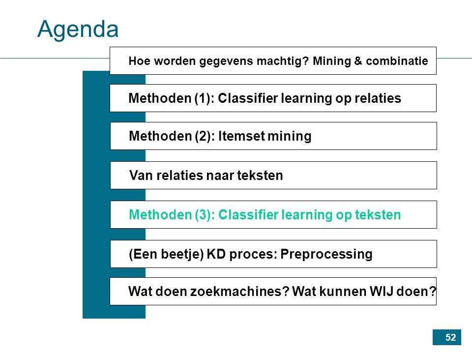 52 Agenda Methoden (1): Classifier learning op relaties Methoden (2): Itemset mining Van relaties naar teksten Methoden (3): Classifier learning op teksten (Een beetje) KD proces: Preprocessing Wat doen zoekmachines.