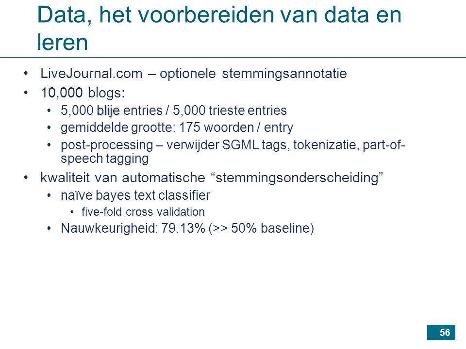 56 Data, het voorbereiden van data en leren LiveJournal.com – optionele stemmingsannotatie 10,000 blogs: blije5,000 blije entries / 5,000 trieste entries gemiddelde grootte: 175 woorden / entry post-processing – verwijder SGML tags, tokenizatie, part-of- speech tagging kwaliteit van automatische stemmingsonderscheiding naïve bayes text classifier five-fold cross validation Nauwkeurigheid: 79.13% (>> 50% baseline)