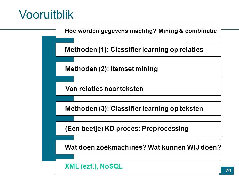 70 Vooruitblik Methoden (1): Classifier learning op relaties Methoden (2): Itemset mining Van relaties naar teksten Methoden (3): Classifier learning op teksten (Een beetje) KD proces: Preprocessing Wat doen zoekmachines.